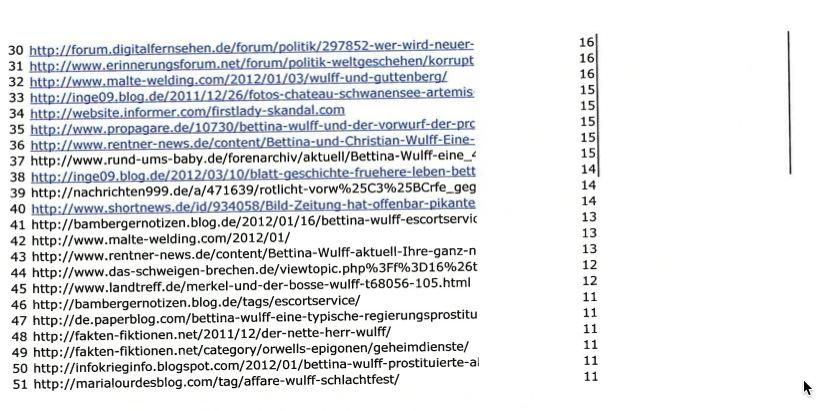 http://blog.alvar-freude.de/2014/05/30/wulff-liste-s2.jpg